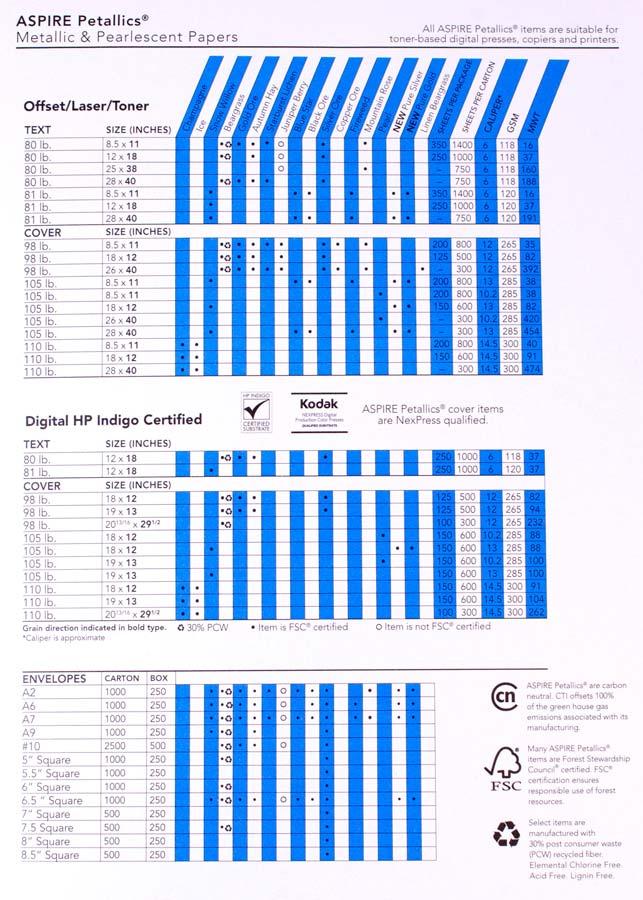 1c31f2da3d7c36 ASPIRE Petallics Paper and Envelopes