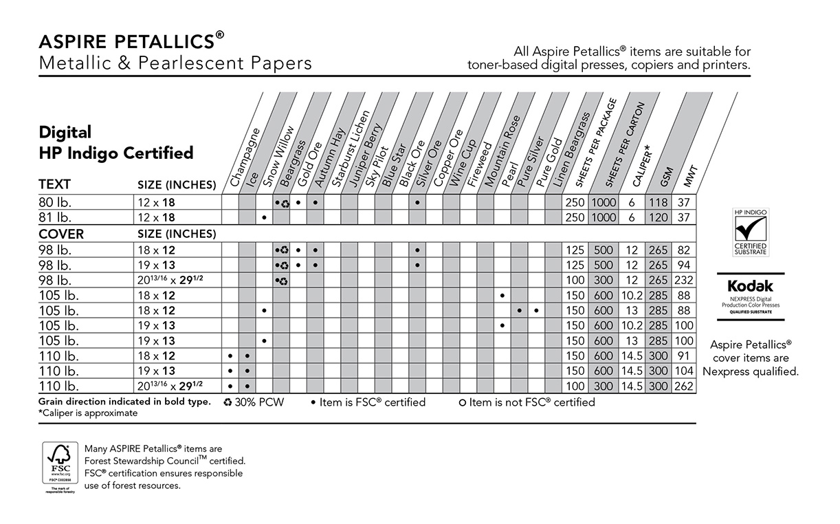 Aspire petallics paper and envelopes nvjuhfo Choice Image